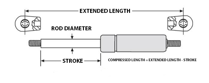 Gas Spring Measurement Diagram